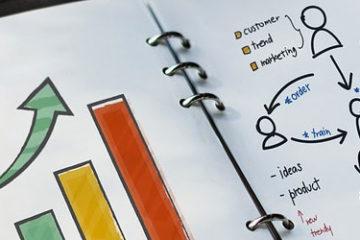 Presentare l'azienda attraverso il Marketing Diretto